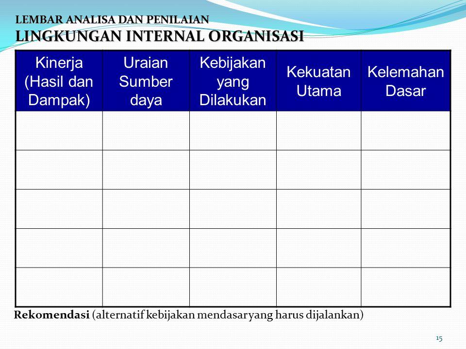 LINGKUNGAN INTERNAL ORGANISASI Kinerja (Hasil dan Dampak)