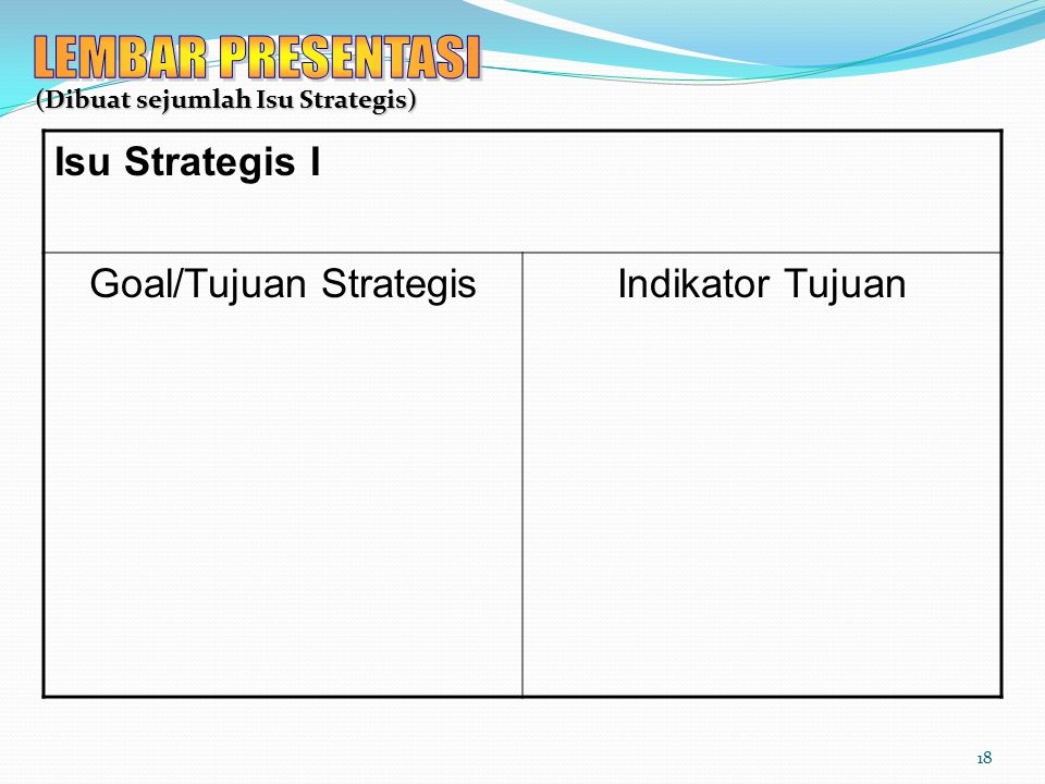Goal/Tujuan Strategis