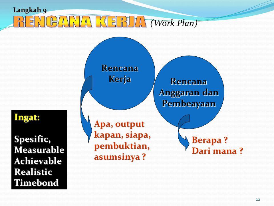 RENCANA KERJA (Work Plan) Rencana Kerja Rencana Anggaran dan