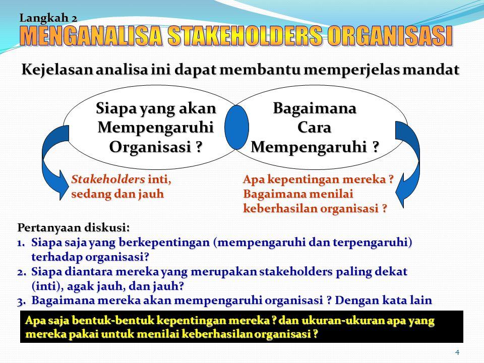 MENGANALISA STAKEHOLDERS ORGANISASI