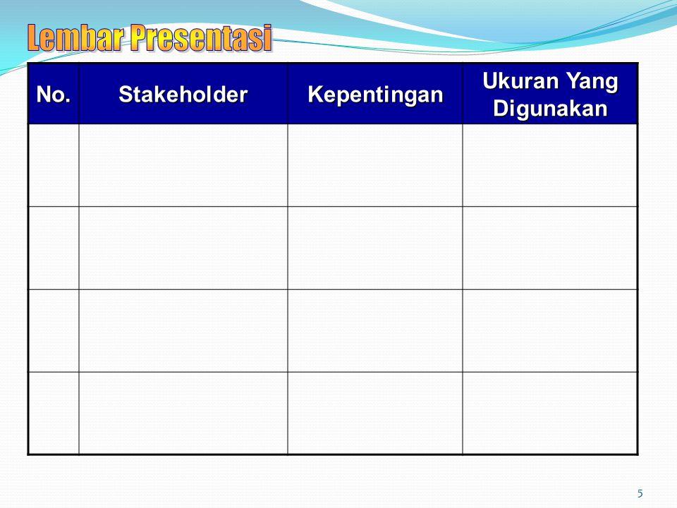 Lembar Presentasi No. Stakeholder Kepentingan Ukuran Yang Digunakan