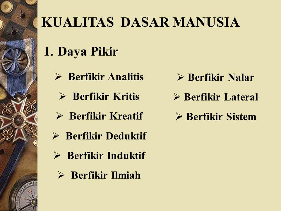 KUALITAS DASAR MANUSIA