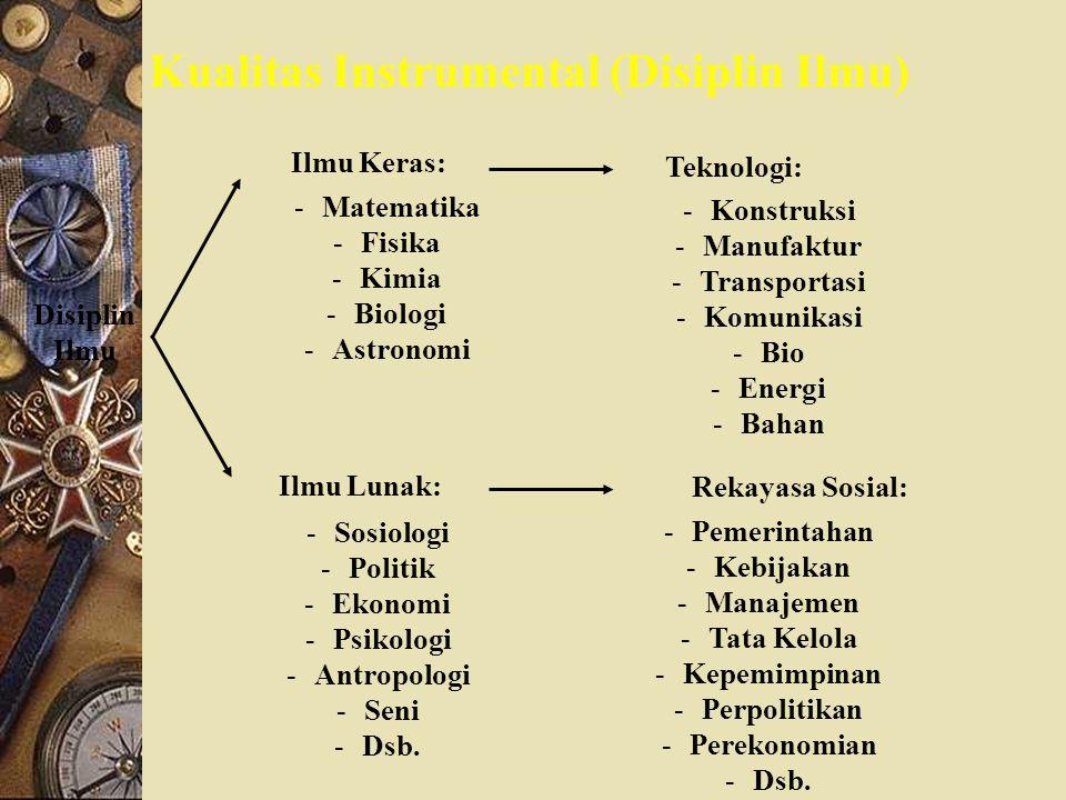 Kualitas Instrumental (Disiplin Ilmu)
