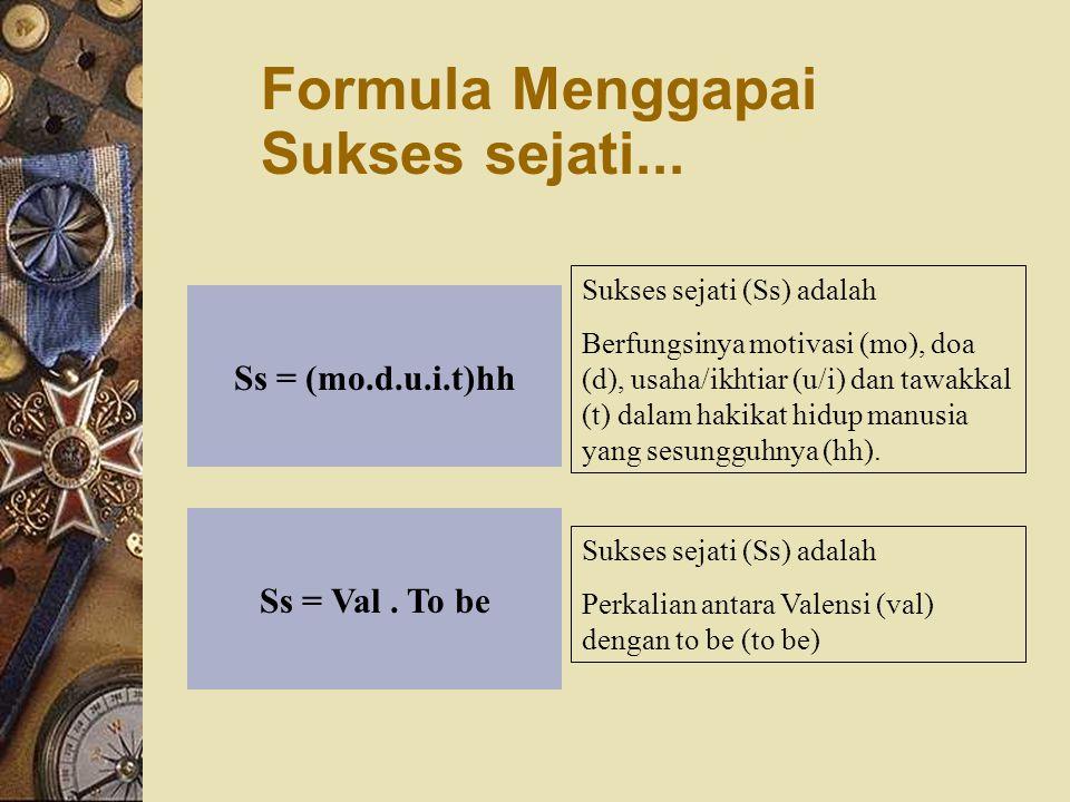 Formula Menggapai Sukses sejati... Ss = (mo.d.u.i.t)hh