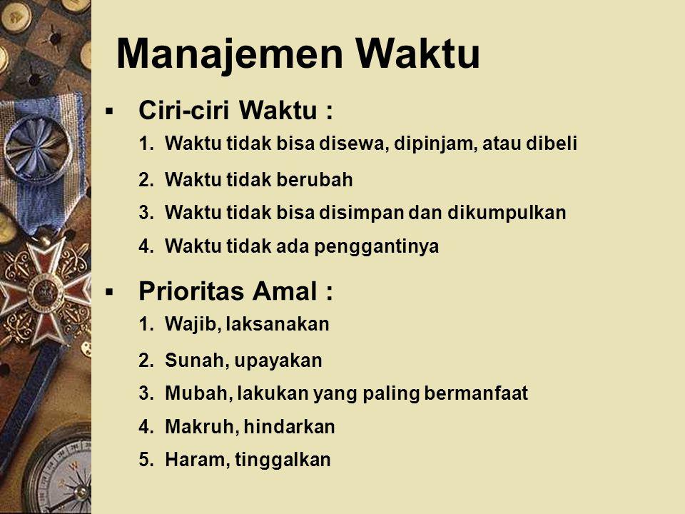 Manajemen Waktu Ciri-ciri Waktu : Prioritas Amal :