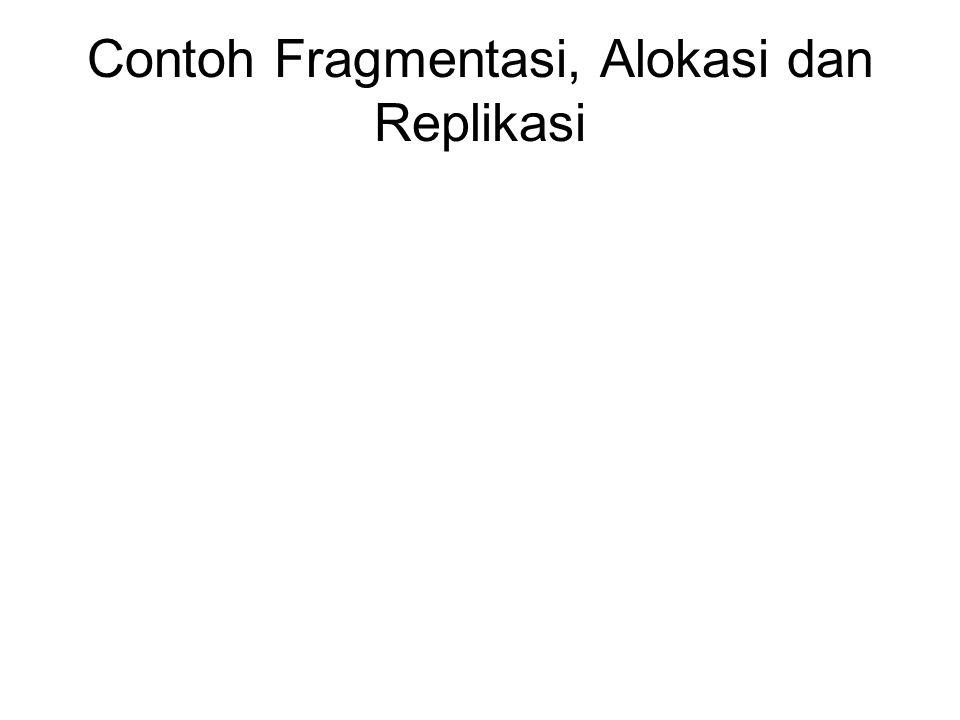 Contoh Fragmentasi, Alokasi dan Replikasi