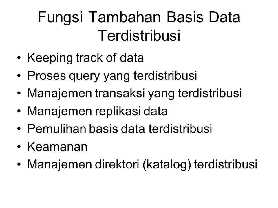Fungsi Tambahan Basis Data Terdistribusi