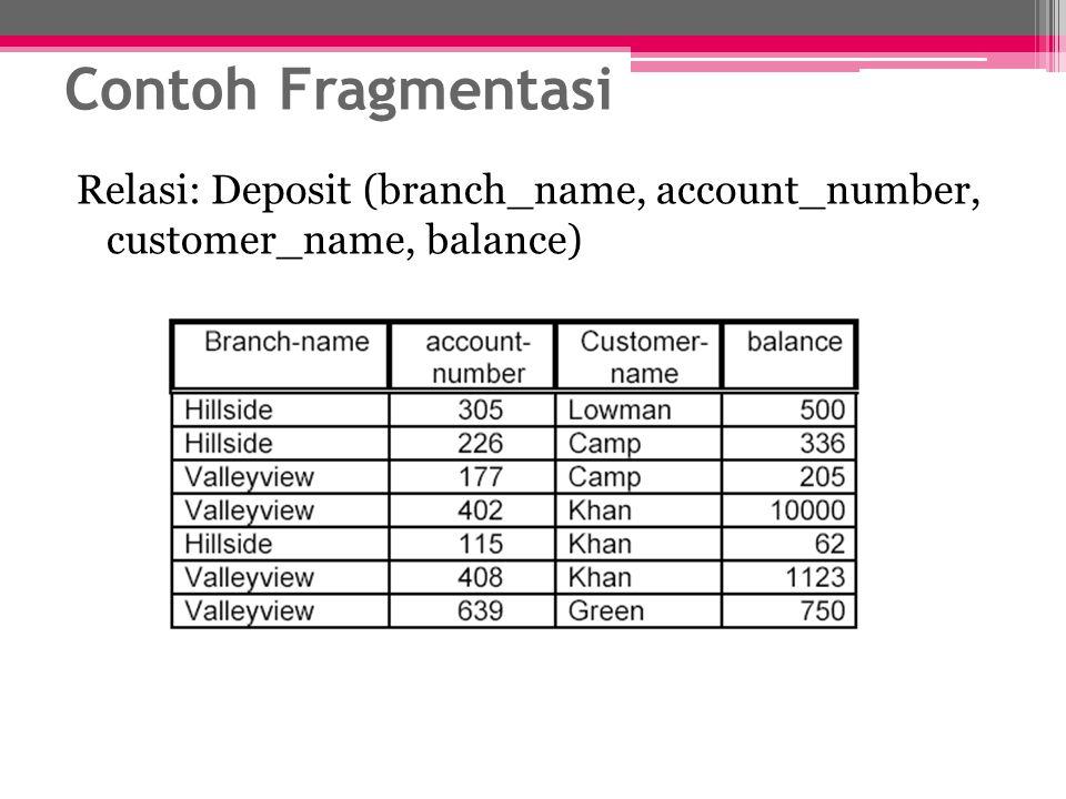 Contoh Fragmentasi Relasi: Deposit (branch_name, account_number, customer_name, balance)