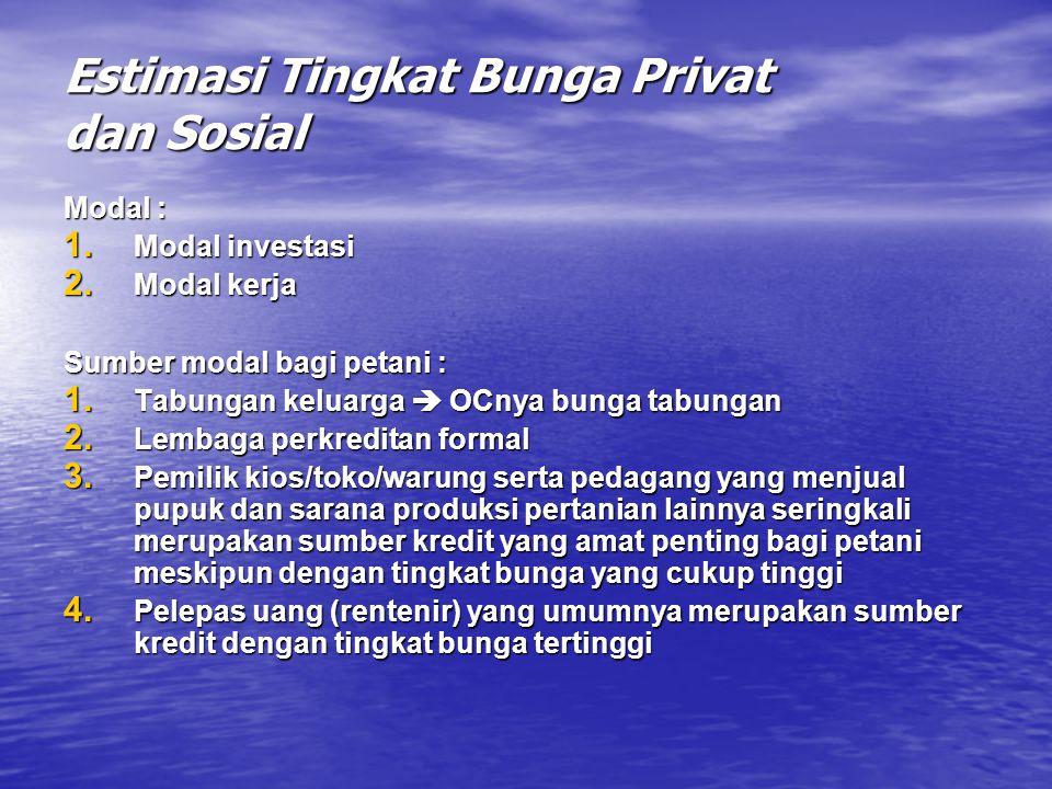 Estimasi Tingkat Bunga Privat dan Sosial