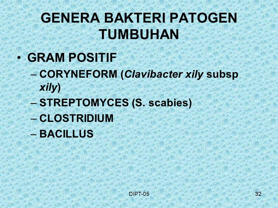 GENERA BAKTERI PATOGEN TUMBUHAN