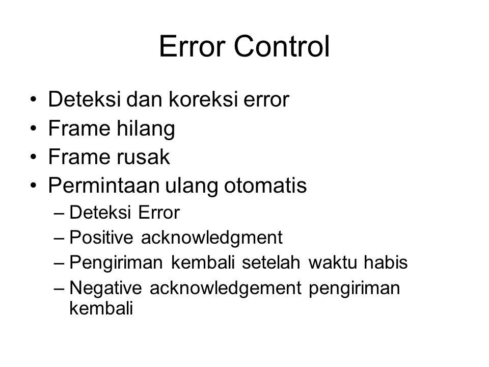 Error Control Deteksi dan koreksi error Frame hilang Frame rusak