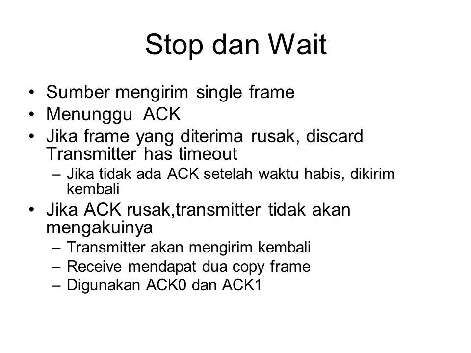 Stop dan Wait Sumber mengirim single frame Menunggu ACK