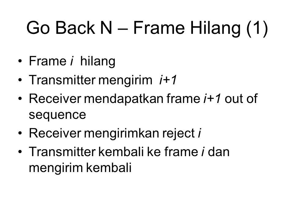 Go Back N – Frame Hilang (1)