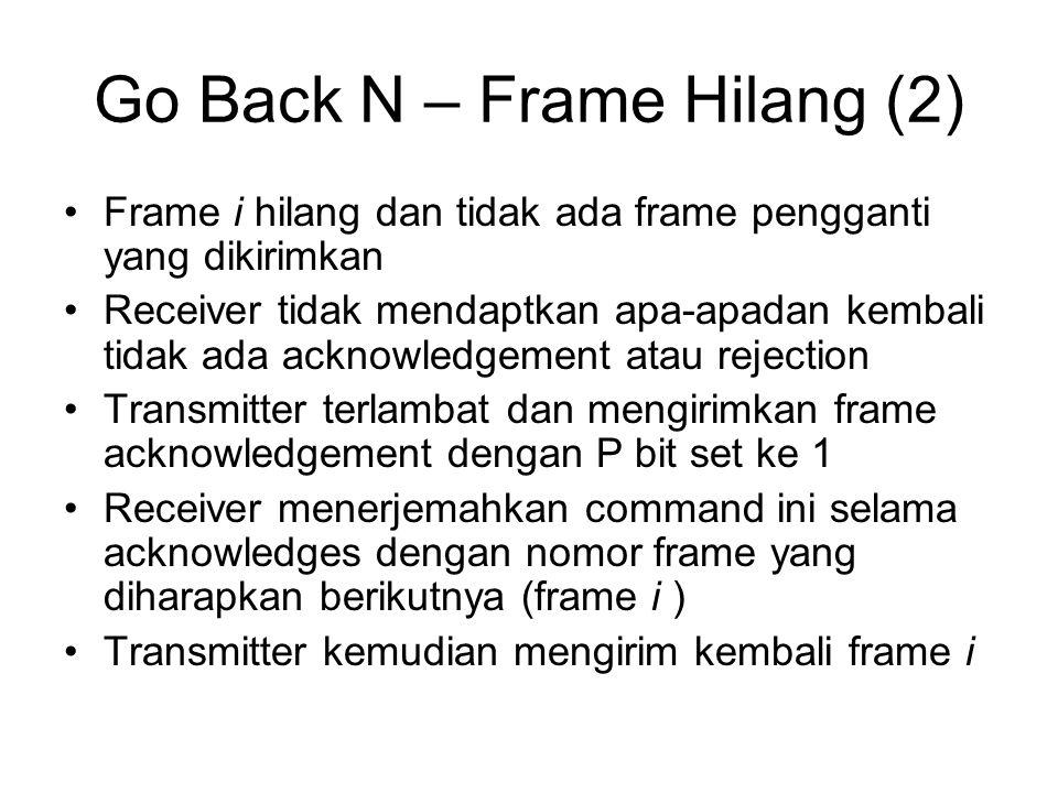 Go Back N – Frame Hilang (2)