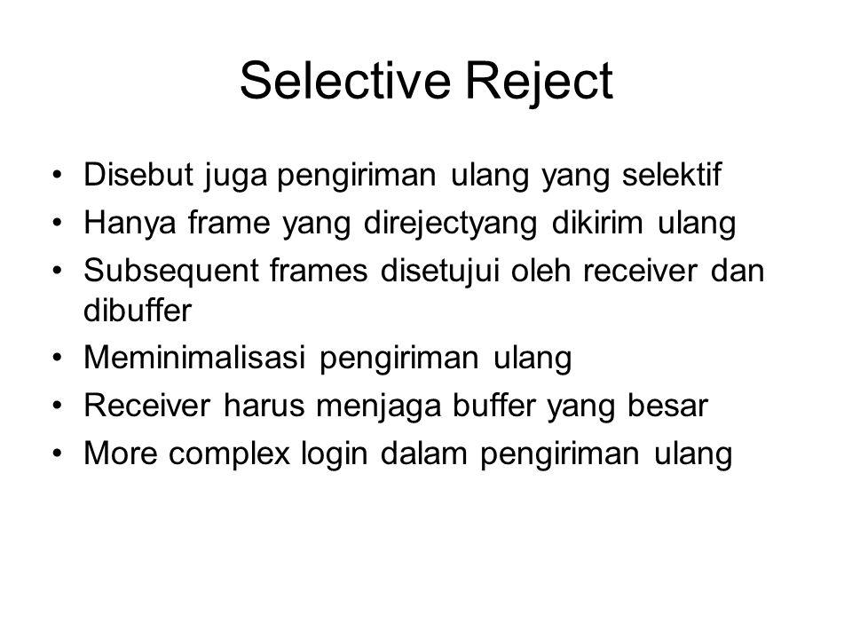 Selective Reject Disebut juga pengiriman ulang yang selektif