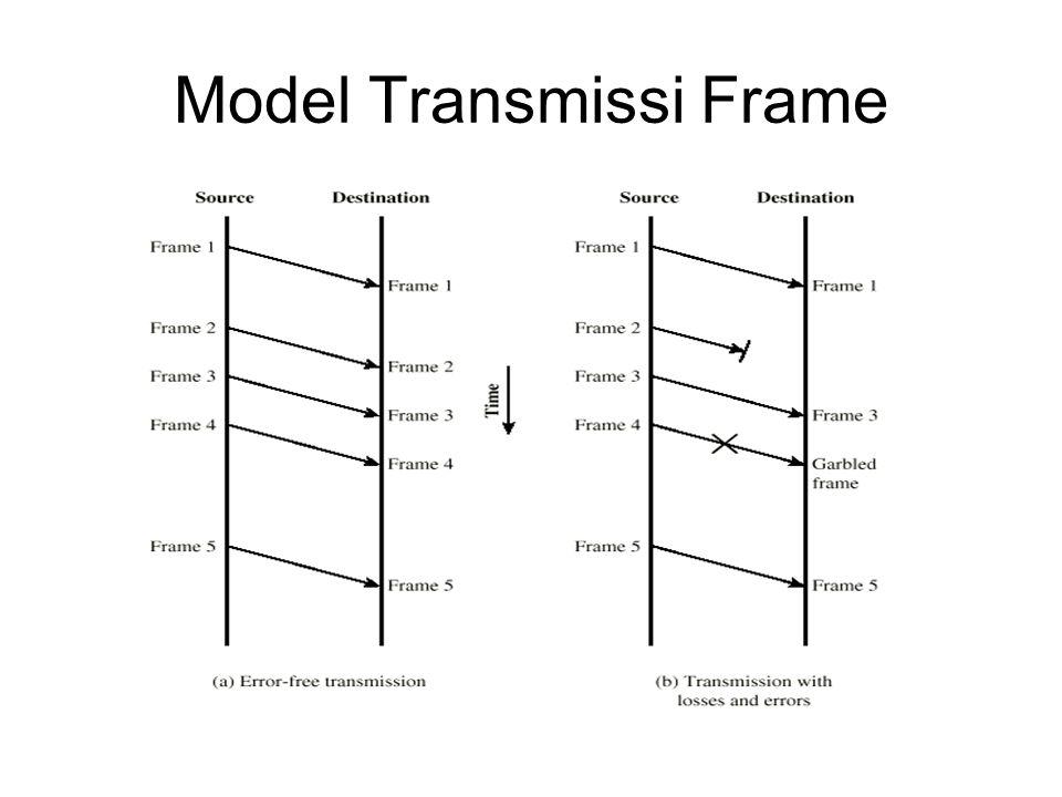 Model Transmissi Frame