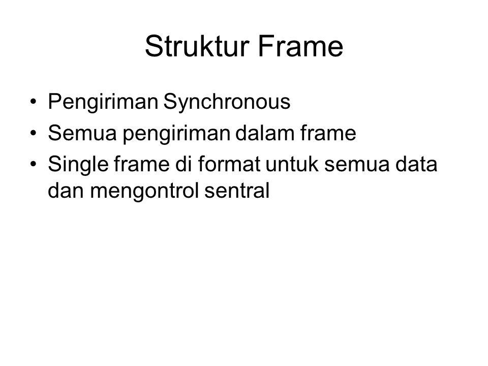 Struktur Frame Pengiriman Synchronous Semua pengiriman dalam frame