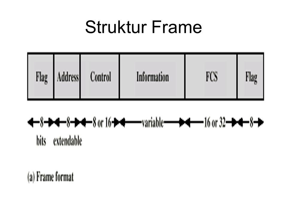 Struktur Frame