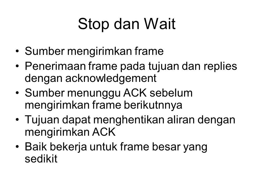 Stop dan Wait Sumber mengirimkan frame