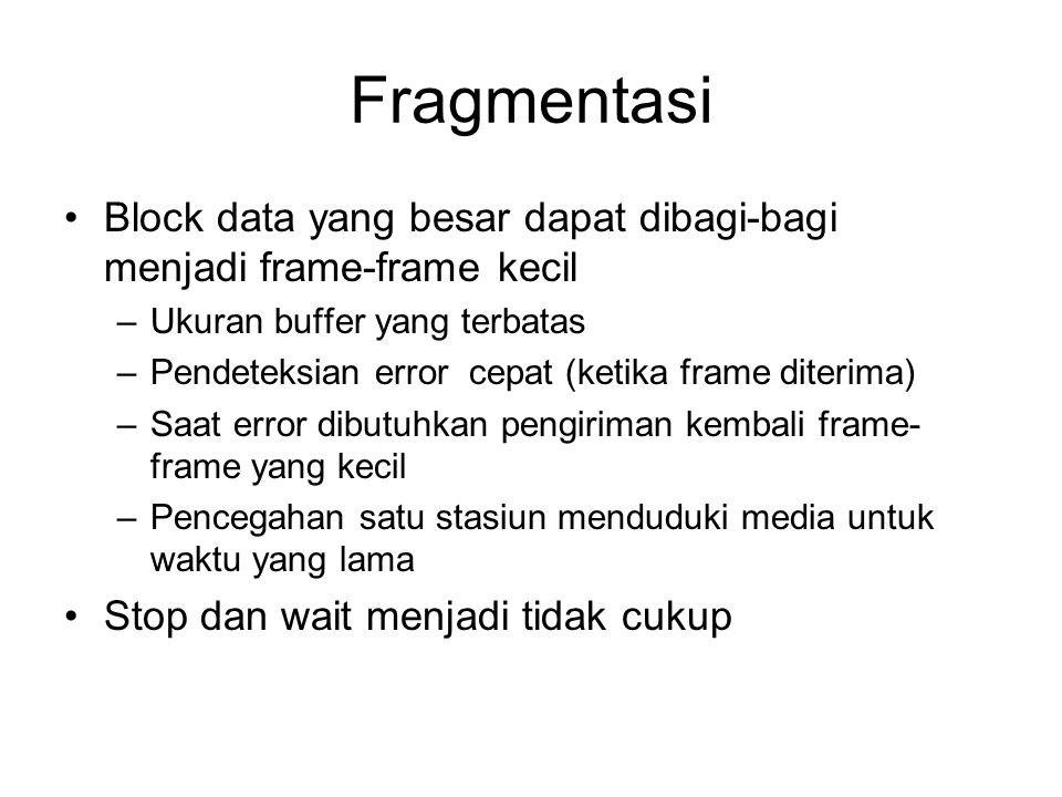 Fragmentasi Block data yang besar dapat dibagi-bagi menjadi frame-frame kecil. Ukuran buffer yang terbatas.