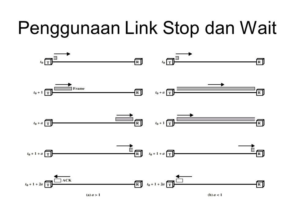 Penggunaan Link Stop dan Wait