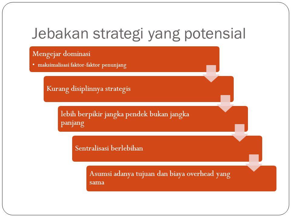 Jebakan strategi yang potensial