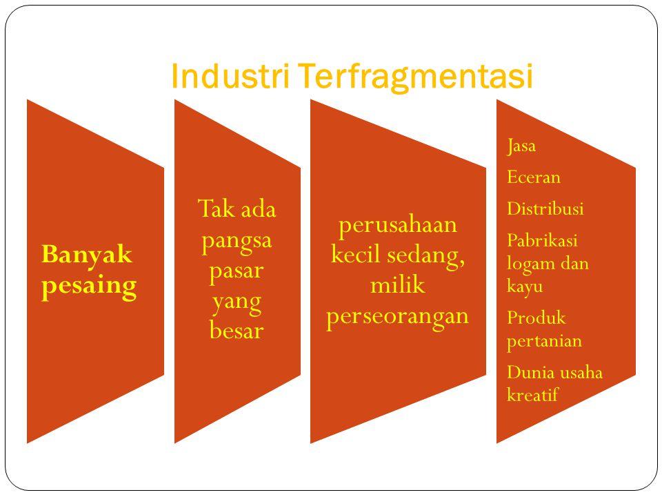 Industri Terfragmentasi