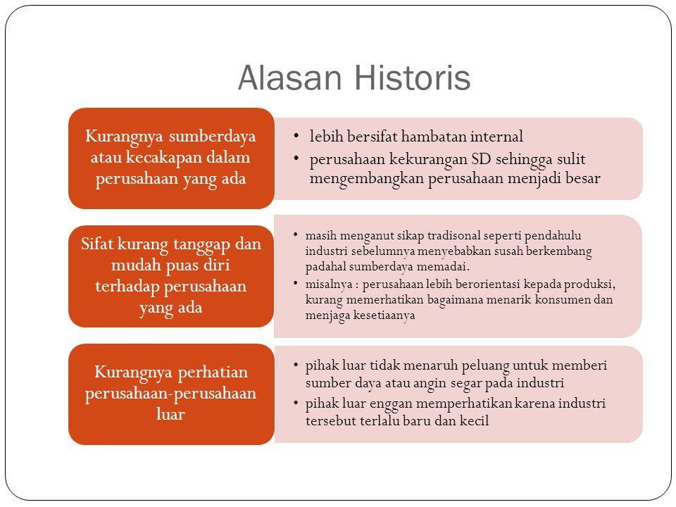 Alasan Historis lebih bersifat hambatan internal