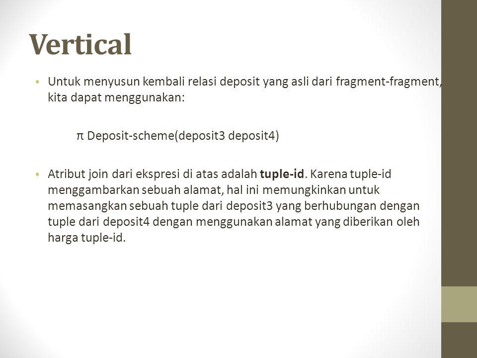 Vertical Untuk menyusun kembali relasi deposit yang asli dari fragment-fragment, kita dapat menggunakan:
