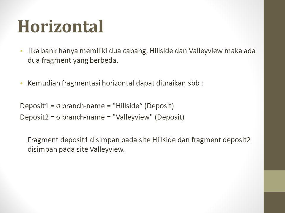 Horizontal Jika bank hanya memiliki dua cabang, Hillside dan Valleyview maka ada dua fragment yang berbeda.