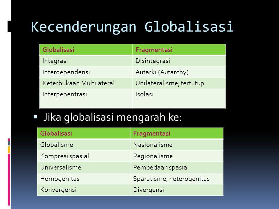 Kecenderungan Globalisasi