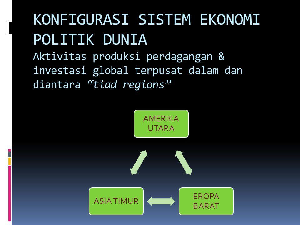 KONFIGURASI SISTEM EKONOMI POLITIK DUNIA Aktivitas produksi perdagangan & investasi global terpusat dalam dan diantara tiad regions