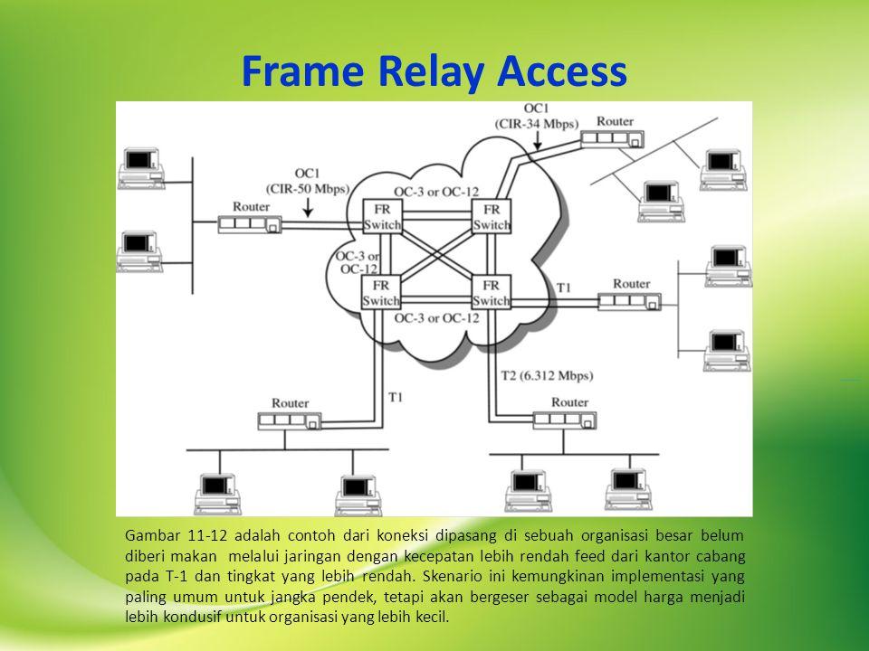 Frame Relay Access