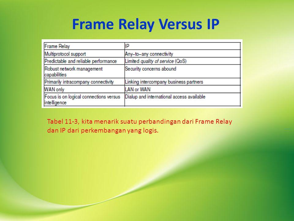 Frame Relay Versus IP Tabel 11-3, kita menarik suatu perbandingan dari Frame Relay dan IP dari perkembangan yang logis.