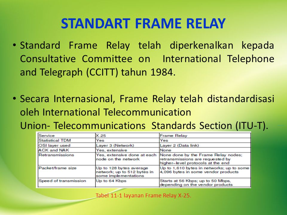 Tabel 11-1 layanan Frame Relay X-25.
