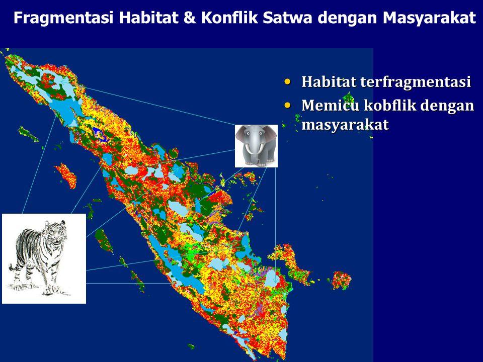 Fragmentasi Habitat & Konflik Satwa dengan Masyarakat