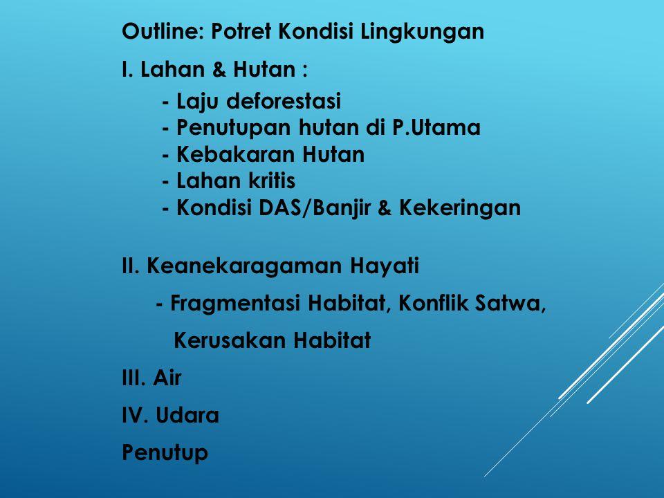 Outline: Potret Kondisi Lingkungan
