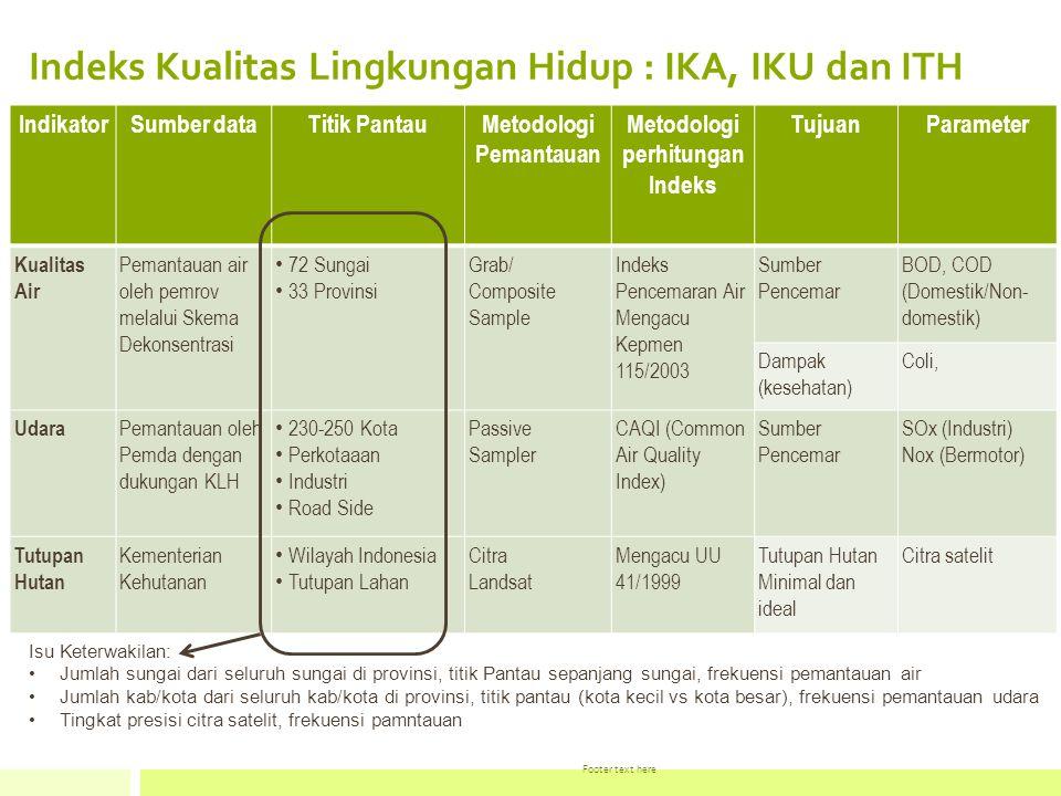 Indeks Kualitas Lingkungan Hidup : IKA, IKU dan ITH