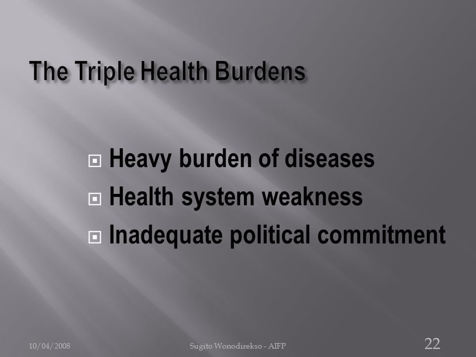 The Triple Health Burdens