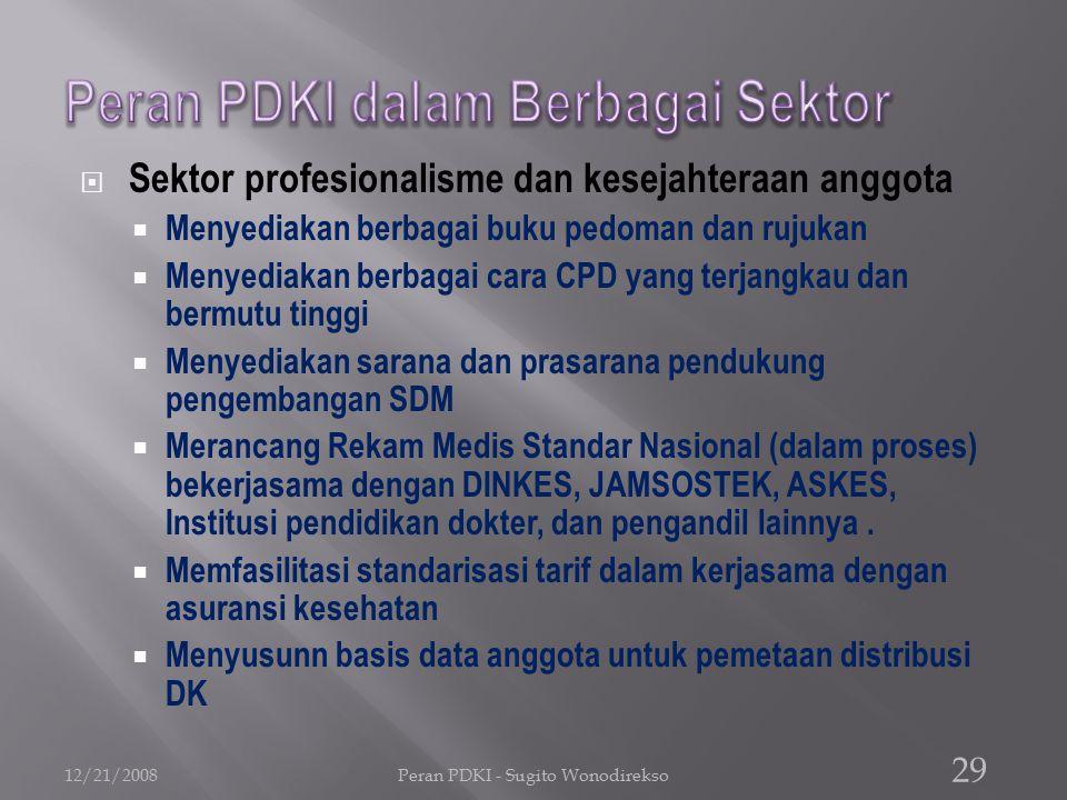 Peran PDKI dalam Berbagai Sektor