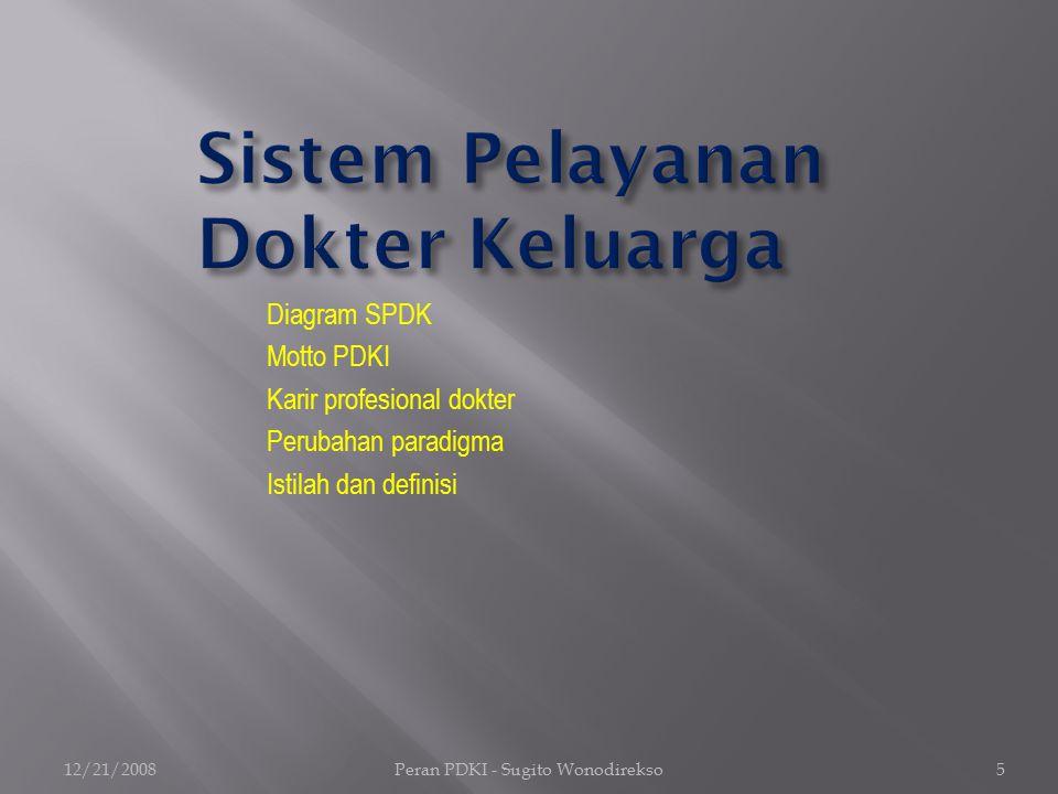 Sistem Pelayanan Dokter Keluarga