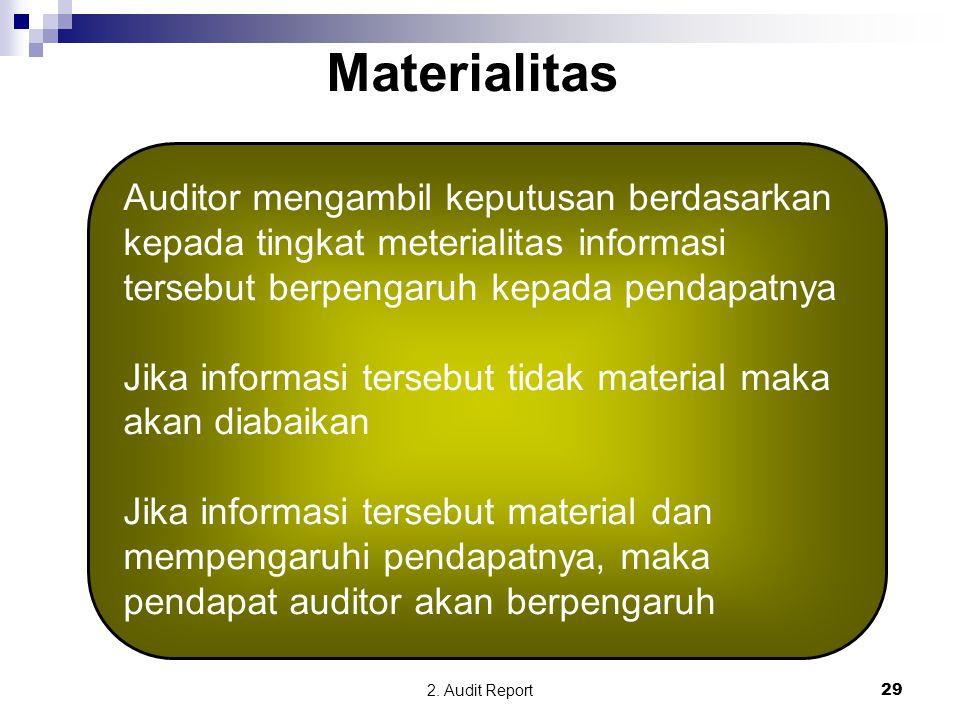 Materialitas Auditor mengambil keputusan berdasarkan kepada tingkat meterialitas informasi tersebut berpengaruh kepada pendapatnya.