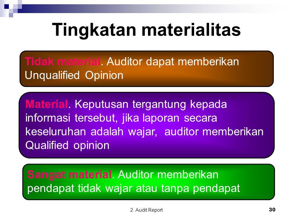 Tingkatan materialitas