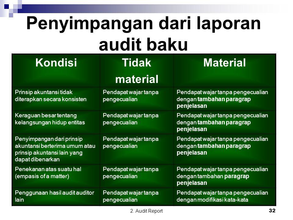 Penyimpangan dari laporan audit baku