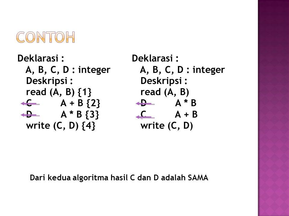 Deklarasi : A, B, C, D : integer Deskripsi : read (A, B) {1}