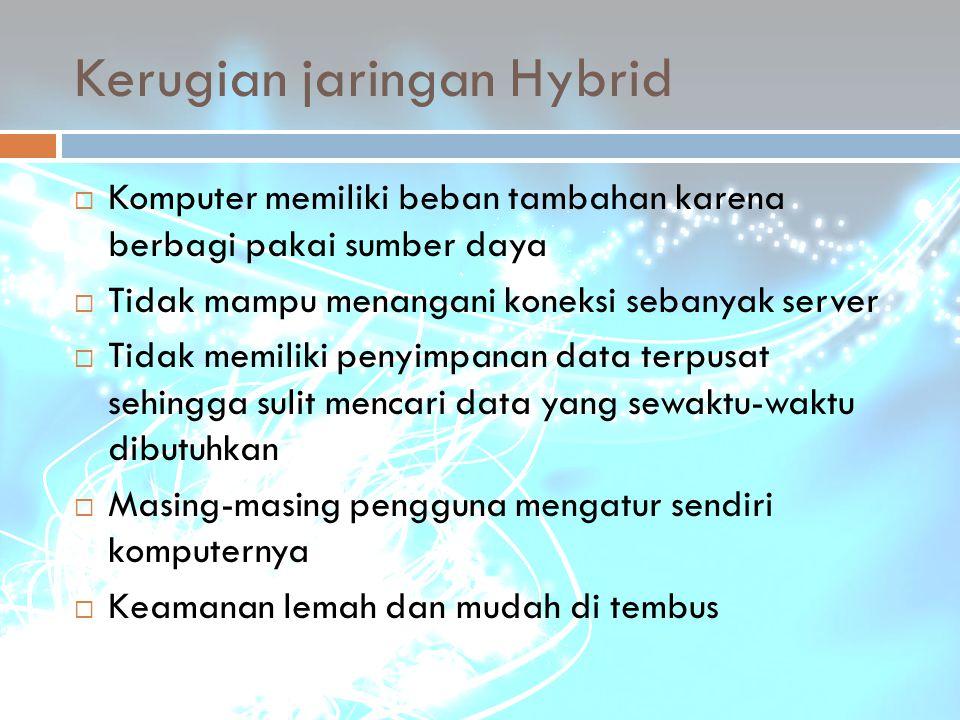 Kerugian jaringan Hybrid