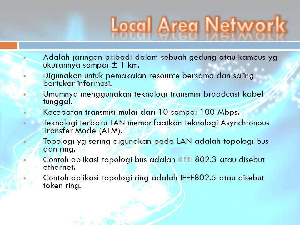 Local Area Network Adalah jaringan pribadi dalam sebuah gedung atau kampus yg ukurannya sampai ± 1 km.