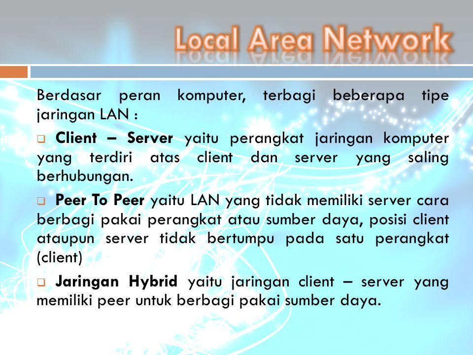 Local Area Network Berdasar peran komputer, terbagi beberapa tipe jaringan LAN :
