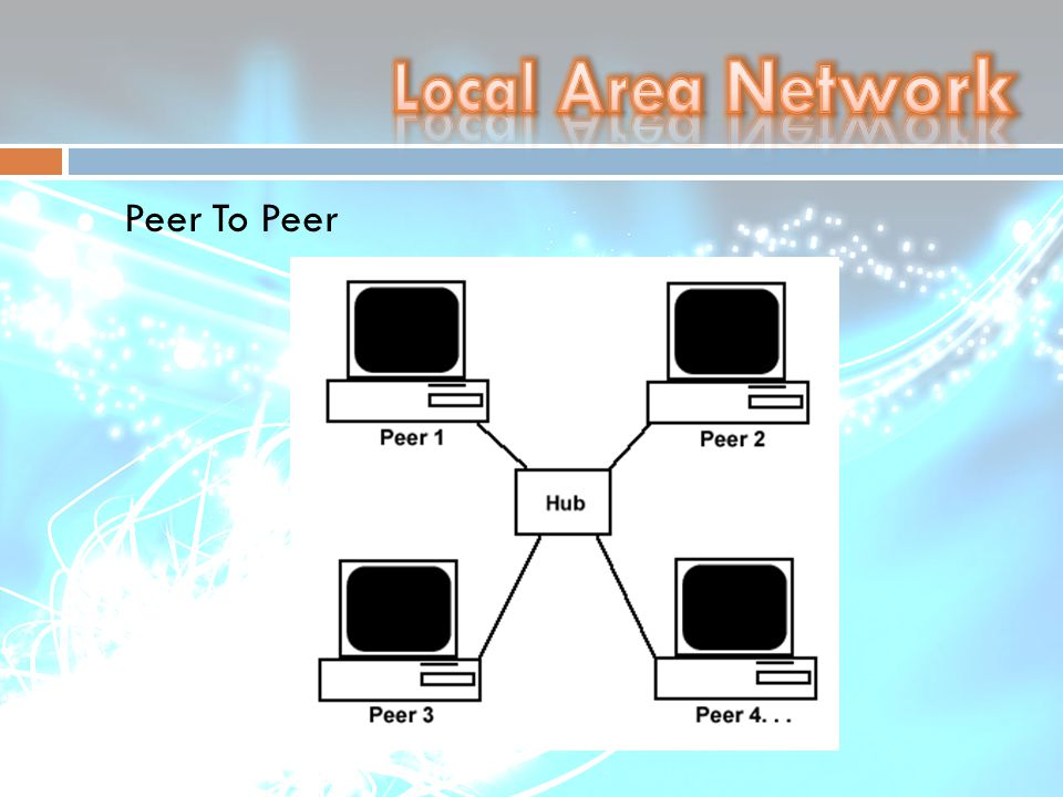 Local Area Network Peer To Peer