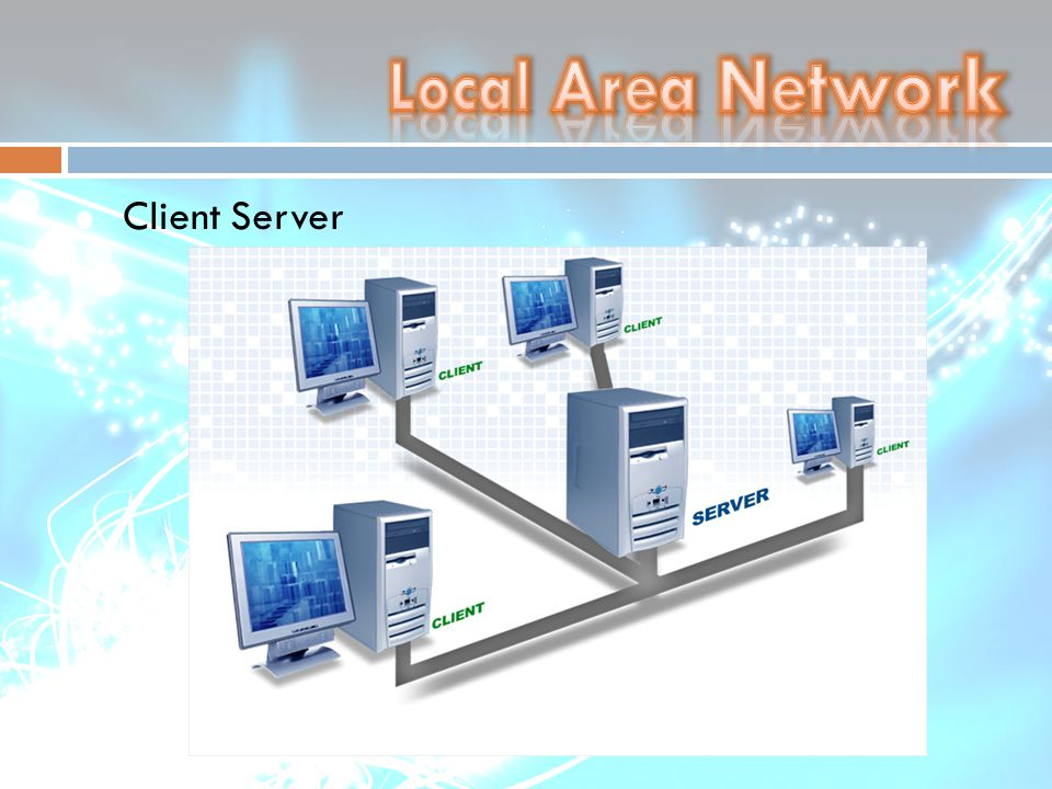 Local Area Network Client Server